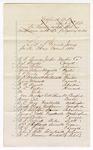 1881 April 18: Venire facias, commanding the summons of W.W. Dewey Jasper, Joel Rousey, Simon Wilson, Edwin Adams Maysville, J.P. Grady, O.D. Maxwell, Cyrus Maxwell, M.W. Bunnel, D.D. Reeder, Mr. Toole, Care Broodix, Dennis Cole, O.C. Gray, Joseph Clegg, A.J. Clayborn, George Q. Lake, James Carden, A.J. Patrick, H.C. Bards, W.L. Capps, John F. Hill, D.D. Foreman, John Rossm and Joel Roberts, as grand jurors; B.F. Atkinson and S.A. Williams, clerk