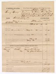 1883 May 15: Partial Voucher, U.S. v. Barney Brady, introducing spirituous liquor in Indian Country; includes costs of feeding one prisoner and the service of warrants; William Fields and John A. Dillon, witnesses; Stephen Wheeler, commissioner; J.H. Weston, deputy marshal