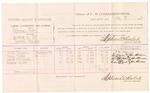 1882 July 11: Voucher, U.S. v. Ephriam Cook, larceny in Indian Country; includes costs of mileage and per diem for witnesses; R.M. Gilmore, Dan Miller, Robert McIntosh, Andrew Connor, witnesses; John Paterson, witness of signatures; received of Thomas Boles, U.S. marshal; Stephen Wheeler, commissioner and clerk