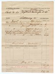 1883 January 31: Partial Voucher, U.S. v. Charles Te-hee, introducing spirituous liquor in the Indian Country; includes costs of mileage, 11 days feeding 1 prisoner; Laukard Kinney, guard; Samuel Powell, posse comitatus; served by Elias Andrew, deputy marshal; E.B. Harrison, commissioner