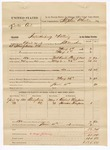 1883 June 04: Partial Voucher,: U.S. v. Lutie Coil, introducing and selling spirituous liquor in the Indian Country; includes mileage, 24 days feeding 1 prisoner; Rachael Thompson, Harrison Thompson, witnesses; served by J.H. Mershon, U.S. deputy marshal; Stephen Wheeler, commissioner