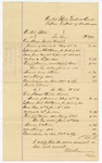 1883 June 16: Voucher,: U.S. v. One Horse. Bride Saddle; includes expenses paid to Charles Barnes, deputy, for 27 days feeding one horse; expenses paid to J.J. Warren; Thomas Boles, U.S. marshal; Stephen Wheeler, clerk