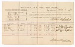 1883 December 12: Voucher, U.S. v. Willis Johnson, larceny in the Indian Country; Stephen Wheeler, U.S. Commissioner; includes cost of per diem and mileage; A.E. Powell, Isaac Cole, Nail Perry, Jackson Frazier, witnesses; Thomas Boles, U.S. marshal; Seth Boles, witness of signatures