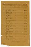 1885 December 31: Voucher, to John Carroll, U.S. marshal; John D. Trammell, William Drew, Bud T. Kill, J.R. Cole, J. Edwards, A.S. Vandeventer, George Ferguson, G.G. Tyson, W.G. Helms, J.E. Richardson, J.M. Baxter, Wiley A. Cox, Cull Shorn, George E. Williams, W.B. Kirk, William Fields, W.R. Farmer, J.M. Smith, Tyner Hughes, Sam Six Killer, Sam Wingo, F.R. Barling, John McDaniel, J.H. Mershon, W.M. Erwin, John McDaniel, Alfred McKay, Charles Laflore, B.C. Cantrell, William McH. Morris, Heck Thomas, John J. Treckled, Richard Colbert, G.W. Scruggs, John Carroll, Barney Connelly, F.R. Hilliard; Stephen Wheeler, clerk