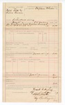 1887 July 4: Voucher, U.S. v. Will Silk and George Raven, introducing spiritous liquor; includes cost of warrant; Frank R. Barling, deputy marshal; John Carroll, U.S. marshal; Stephen Wheeler, commissioner and clerk; Ed Haglin, deputy clerk