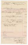 1887 August 9: Voucher, U.S. v. John Gallager, assault with intent to kill; includes cost of subpoenas for witnesses; Bruce Quigley, deputy marshal; Newt Ewing, Mr. Nolen, James Belk, J.W. Cox, witnesses; Jonathan Thomas, witness in U.S. v. Joe Stutzer, murder; John Dresmar, Jonathan Matterey, witness in U.S. v. Mike Kelly, introducing and selling spiritous liquor; Stephen Wheeler, clerk; Ed Haglin, deputy clerk