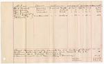 1887 July 28: Voucher, U.S. v. Steve Bussell, murder; U.S. v. Charles O'green, assault; U.S. v. Thomas Smith, murder; U.S. v. Thomas R. Knight, manslaughter; U.S. v. Henry Petty, manslaughter; U.S. v. J.A. Brooks, manslaughter; J.C. Pettigrew, deputy marshal