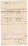 1887 July 29: Voucher, U.S. v. James Stanley; J.C. Pettigrew, deputy marshal; Jeff Scott, witness; William Matoy, witness in U.S. v. Sam Brewer; M.E. Pillows, Sarah Pillows, witnesses in U.S. v. G.W. Scruggs; Miss Turnbell, witness in U.S. v. John Bahanan; A.J. Elliott, witness in U.S. v. W.M Banister; J.J. Day, Jeff Gentry, witnesses in U.S. v. William Phillips and James Eagan; J.T. Drew, witness in U.S. v. Jeff Hederbrand; Stephen Wheeler, clerk; Ed Haglin, deputy clerk