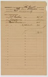 1887 June 30: Voucher, expenses of John Carroll, U.S. marshal; J.S. Rushing, J. Wilkinson