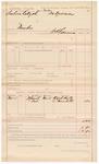 1887 March 4: Voucher, U.S. v. Scabora Kaljiah, murder; includes cost of subpoena for witnesses; W.H. Cravens, deputy marshal; Alqah Hole and C. Barnhill, witnesses