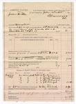 1887 October 4: Voucher, U.S. v. John Hattle, murder; includes cost of mileage and feeding prisoner; L.P. Isbell, deputy marshal; Jonathan Q. Tufts, commissioner; George Summers, George Sullivan, Martin Hepper, Thomas D. Dixon, J.R. Floyd, witnesses
