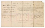 1886 October 11: Voucher, U.S. v. William H. Peters and James Peters, violating internal revenue laws; includes cost of per diem and mileage; H.G. Creekmore, A.R. Satterfield, George S. Hearld, W.B. Wright, witnesses; Stephen Wheeler, commissioner; John Carroll, U.S. marshal