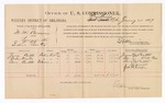 1887 January 21: Voucher, U.S. v. W.W. Brown, larceny; includes cost of per diem and mileage; Jesse Butts, Delan Dierks, Dave Butts, witnesses; E.B. Harrison, commissioner; John Carroll, U.S. marshal; James H. Cooper, witness to signatures