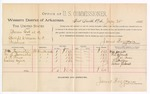 1888 July 28: Voucher, U.S. v. Spencer Carol et al., attempt to release U.S. prisoners; includes cost of per diem and mileage; William Banister, M.L. Banister, N.K. Prior, Walter Ayers, witnesses; John Carroll, U.S. marshal; James Brizzolara, commissioner