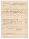 1888 October 6: Voucher, U.S. v. John Gram, threatening to kill; includes cost of mileage and horse hire; J.K. Barling, deputy marshal; James Brizzolara, commissioner; John Arbury, George Fowler, J.L. Hopkins, witnesses