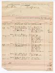1888 October 12: Voucher, U.S. v. Joe Miller, arson; J.K. Barling, deputy marshal; D.A. Smith, witness; Gabe Payne, Jim Rennolds, Orr Jones, witnesses in U.S. v. Carroll Collier et al., larceny; Callis Jones, James Reynolds, Squire Little, Turner Whitmire, Alex Hunt, J.H. Bowers. witnesses in U.S. v. Dennis Bean, larceny; E.C. Garrette, K.S. Hood, Wood Bailey, F.E. Mann, Linn Deal, Fagan Bowland, witnesses in U.S. v. John Hulsey, murder; James McBride, witness in U.S. v. John McFarland, larceny; Dr. Baker, witness in U.S. v. Lafayette Teel et al., murder