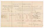 1889 January 31: Voucher, U.S. v. William Bannister, murder ; includes cost of per diem and mileage; J.W. Walker, Joseph Walker, W. Walker, and Leslie Elliott, witnesses; John Carroll, U.S. marshal; James Brizzolara, commissioner