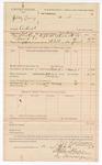 1889 March 16: Voucher, U.S. v. Jessey Looney, contempt; includes cost of mileage and feeding prisoner; J.W. Salmon, deputy marshal; Stephen Wheeler, clerk; J.M. Dodge, deputy clerk