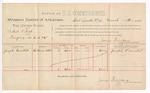1889 March 27: Voucher, U.S. v. Robert O'Niel, purgery ; includes cost of per diem and mileage; Joseph Cawdell, witness; James Brizzolara, commissioner; John Carroll, U.S. marshal
