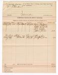 1889 June 27: Voucher, U.S. v. William T. Hardin, murder; includes cost of mileage; Jesse Rodgers, Virgil Damms, William M. Campbell, J.W. Riggs, W.J. Cooper, Jane Jones, witnesses; Joseph Jones, witness in U.S. v. Lewis Upright