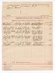 1889 June 13: Voucher, U.S. v. Squire Gorse; James B. Lee, deputy marshal; Wesley W. Harris, B.J. Hughes, witnesses; W. Bell, witness in U.S. v. A.J. Ellard; George Perry, Robert Nester, witnesses in U.S. v. William McCall; Hurley Clark, George Walker, A.J. Fryer, J.G. Reeder, Newton Colbert, witnesses in U.S. v. Jack Donagee
