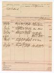 1889 July 1: Voucher, U.S. v. Gill Dillard; John Swain, deputy marshal; John Cover, West Brown, witnesses; Tom Flint, witness in U.S. v. Stephen Lewis; B.W. Carter, Dr. Smith, Harris McLane, Osburn Fisher, witnesses in U.S. v. Harris Austin; N.N. Price, witness in U.S. v. Bob Crawford; Joe McMally, W.H. Carr, witnesses in U.S. v. William Ramey; includes cost of mileage