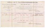 1889 July 3: Voucher, U.S. v. Robert Krebbs, introducing spirituous liquors; includes cost of per diem and mileage; James Stephens, witness; Jacob Yoes, U.S. marshal; Stephen Wheeler, commissioner