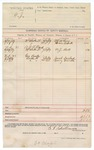1889 July 8: Voucher, U.S. v. G.J.; Alf McCay, Horace Smith, witnesses; W.J. Bell, witness in U.S. v. A.J. Ellard; Jacob Suslack, Henry Grendle, witnesses in U.S. v. George Buntie
