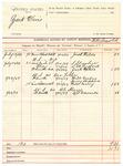 1889 July 29: Voucher, U.S. v. Jack Davis; W.H. Arnold, deputy marshal; Jack Wilds, witness; S. Slasher, S.M Bufford, Jack Wilds, witnesses in U.S. v. G.J.; Will Embry, Henry Shepperd, Will Correy, witnesses in U.S. v. George Tobler; E.S. Edwards, witness in U.S. v. Al Hays