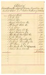 1889 August 31: Abstract of vouchers, for support of prisoners; Charles White, W.B. Pape, Block & Co., Sengel Hardward Co., Ft. Smith Water Co., G.A. Yoes, Waters Pierce Oil Co., Fort Smith Gas Light Co, E.M. Rode, Bomford Plumbing Co, B. Baer & Co., Fort Smith Tin and Queensware Co.; includes amount owed
