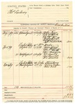 1889 November 7: Voucher, U.S. v. Thomas Lindsay; Crowder Nix, deputy marshal; Motor Tiger, R.M. McIntosh, Ed Sanger, Charley Smith, Billy Sarber, Cud Wadsworth, witnesses; James Royal, Sam Standrige, Susan Meeks, Abner Brassfield, William Arnold, Lou Arnold, H.C. Arnold, witnesses in U.S. v. William Meeks; Rufus Duncan, Fred Todd, witnesses in U.S. v. John Stansberry; includes cost of mileage and service