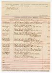 1890 April 10: Voucher, U.S. v. Bob Cloud; Charles Sheperd, witness; C.M. Cooke, witnesses in U.S. v. John Leach; Bass Reeves, U.S. v. Jack West; John Reed, William M. Cravens, N.L. Marrian, witnesses in U.S. v. J.W. Reed et.al; B. Colbert, Mary E. Nughbon, Courked Neighbors, witnesses in U.S. v. Lon Goff et.al; Heck Thomas, witness in U.S. v. Neillie Wilson and U.S. v. Martin Beavers et.al; W.L. Patten, witness for grand jury; Sebe Jones, witness in U.S. v. Thomas Marlow; R.B. Creekman, deputy marshal