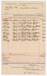 1890 April 29: Voucher, U.S. v. John Times et.al; E.B. Ratterree, deputy marshal; Ellis Short, witness in U.S. v. Short Pickering; Stephen Wheeler, clerk; I.M. Dodge, deputy clerk