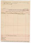 1890 April 30: Voucher, U.S. v. John Swimmer; includes cost of subpoenas; Mark Little, deputy marshal; Lewis Pauver, Ooyodaja, witnesses