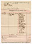 1890 April 8: Venire facias, commanding the summons of J.D. Albaugh, C.O.R. Cowden, George T. Galloway, Allen D. Chandler, W.A. Sharp, Nat Johnson, J.M. Harries, J.L. Barker, J.C. Wilkerson, Frank Clift, T.W. Dunn, David Carlsen, William Logue, Luther Berkley, J.J. Caruth, Robert Hendersen, John W. Andrews, D.S. Alstat, Hugh McClure, William N. Clewshire, Edward Thompson, A.J. Philips, George N. Cooper, W.F. Murray, Charles N. Baker, Austin Schuste, G.W.R. Smith Jr., E.R. Breeder, Goerge H. Carson, F. Guthrie, John Murphy, D. Cox, Eli Sealy, J.J. Heuson, John M. Robinson, E.C. Key, Goerge W. Hancock, jurors; R.B. Creekman, deputy marshal