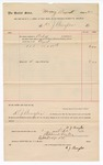 1890 September 1: Voucher, to D.J. Boyles; includes cost for services rendered as bailiff for court; Jacob Yoes, U.S. marshal; Stephen Wheeler, clerk; I.M. Dodge, deputy clerk