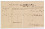 1890 November 30: Voucher, U.S. v. E.B. Norris, selling whisky; Richard Parris, witness; G.J. Crump, U.S. marshal; includes cost of per diem and mileage
