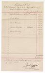 1890 December 31: Voucher, to Robert B. Creekmore, G.S. White, George S. Winston, James Broyless, James Connley, bailiffs; Jacob Yoes, U.S. marshal