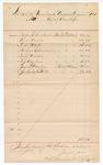 1890 December 31: Voucher, to Renfroe B. Creekmore, George S. Winston, G.S. White, D.J. Broyless, James D. Broyless, Zachariah Wells, bailiffs; Jacob Yoes, U.S. marshal