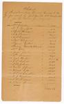 1890 December 31: Voucher, for fees earned by deputy marshals: William G. Asbill, B.C. Burchfield, Charles L. Bowden, E.N. Bruner, W.R. Cowden, Daniel Chapman, Bynum Colbert, Barney Connelly, William Ellis, Jasper Espendine, William Foreman, Jack Hulse, S.P. Isbell, T.B. Johnson, Grant Johnson, Mark Little, S.P. McLaughlin, W.J. Malone, E.B. Ratterree, Bass Reeves; Jacob Yoes, U.S. marshal