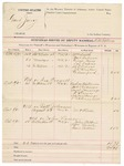 1891 October 11: Voucher; E.B. Ratteree, deputy marshal; William Smith, Bart Salmon, George Perry, Dan Deper, H.O. Owens, J.C. Cooker, A. Lumsford, summoned to court by grand jury; Andrew Wilkerson, Bob Branson, Sarah Jennings, A.C. Wilkerson, E.A. Whisenhurt, summoned in U.S. v. Dee Crowell; M.O. Hicks, summoned in U.S. v. Tall Johnson; John Petkins, William Mickle, Susie Petkins, summoned in U.S. v. John Lower