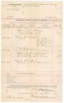 1891 October 18: Voucher, U.S. v. William Fields; E.T. Stufflebeam, deputy marshal; James Owens, witnesses; W.W. Richards, Charles Robinson, C.W. Robertson, Martha Crowell, William Mann, Mrs. S.E. Mann, witnesses in U.S. v. Tom Crowell; Ben Henry, summoned by grand jury; Berry Hogan, witness in U.S. v. Alex Lewis; Stephen Wheeler, clerk; I.M. Dodge, deputy clerk