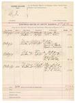 1891 October 26: Voucher, to B.T. Shelburne, deputy marshal; includes cost for assistance in U.S. v. Antine Ritchie, U.S. v. Frank Whiker, U.S. v. Charles Mayfield, U.S. v. Lena Beeler; Mickie Free, John Ellis, S. Powell, Dr. Minnie Fabie, Mushs Jasons, W.W. Martin, Green Johnson, Robert Lucky, William Estelle, Charles Smith, Mr. E. Davis, Mrs. R. Lucky, witnesses; Stephen Wheeler, clerk; I.M. Dodge, deputy clerk