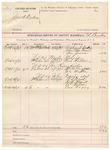 1891 November 19: Voucher, U.S. v. Jacob Dukes; C.L. Burden, deputy marshal; Richard Dukes, John Charbonie, Ben Jones, witnesses; Bud Wadkins, witness in U.S. v. Wesley Millsap; Dick Kingfisher, Joe Miller, witnesses in U.S. v. Joe Kingfisher; W.S. Nash, D.A. Monut, William Nelson, One Naggy, witnesses in U.S. v. John Davis et al.