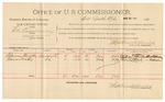 1891 November 13: Letter of certification, from A.J. Millsap, guard, certifying his employment guarding over Andy Jones, U.S. prisoner; M. Carlton, deputy marshal