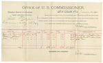 1892 January 12: Voucher, U.S. v. Will Phillips, introducing and selling spirituous liquors; includes costs of per diem and mileage; Sylvester Goingwolf, William Schell, John Pierce, witnesses; George Cooper, witness of signatures; Jacob Yoes, U.S. marshal; E.B. Harrison, commissioner; Stephen Wheeler, clerk