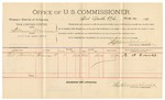 1892 February 22: Voucher, U.S. v. William Morgan, murder; includes costs of per diem and mileage; E.A. Bowers, witness; Jacob Yoes, U.S. marshal; Stephen Wheeler, commissioner and clerk