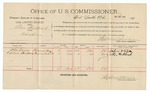1892 February 23: Voucher, U.S. v. Charles Hubbard, adultery; includes costs of per diem and mileage; John Grist, Allie Hubbard, witnesses; Jacob Yoes, U.S. marshal; Stephen Wheeler, commissioner and clerk
