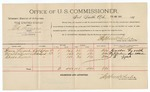 1892 February 25: Voucher, U.S. v. Ed Simons, introducing spirituous liquors; includes costs of per diem and mileage; Green Lynch, Mont Anderson, Rhoda Lynch, witnesses; R.B. Cucknin, witness to signatures; Jacob Yoes, U.S. marshal; Stephen Wheeler, commissioner