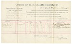 1892 March 03: Voucher, U.S. v. Thomas Williams, assault with intent to kill; includes costs of per diem and mileage; Henry Childers, J.W. Zellars, Matilda Tyler, witness; R.B. Cucknin, witness to signature; Jacob Yoes, U.S. marshal; James Brizzolara, commissioner; Stephen Wheeler, clerk